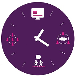 Purple Clock Copywriting, Virtual Board, Collaborative workspace and Walk & Talk Networking group